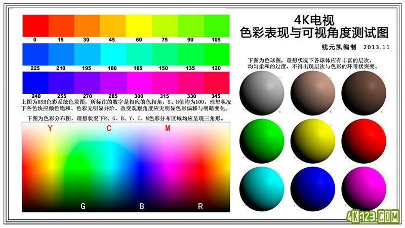 钱元凯教授4K测试图下载