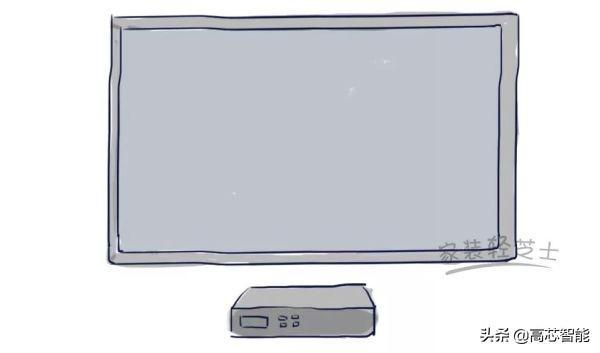 电视不是越大越好:合适!合适!合适比大更重要