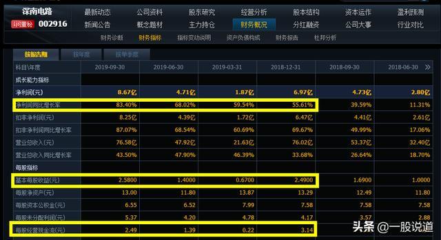 深度解析:5G行业投资行业下半场