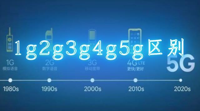 2020年5G到来!1G、2G、3G、4G、5G到底是什么?你知道吗