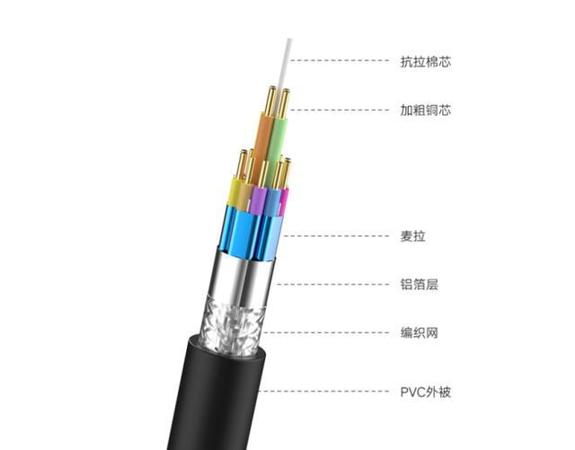 适应广泛,4K高清画质:毕亚兹HDMI 2.0线材开箱体验