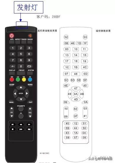 平板液晶电视的基本组成及常见端口介绍
