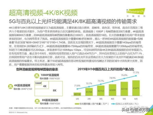 [报告]2019年5G应用场景研究报告