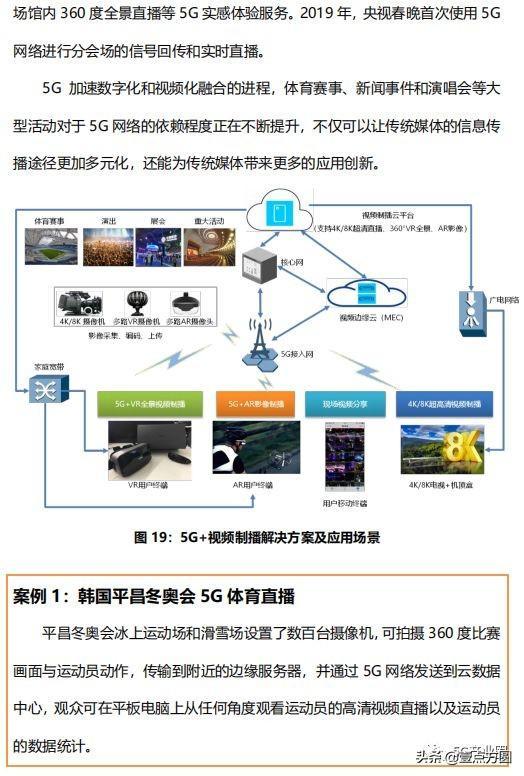 69个典型应用案例说明5G到底能做什么?