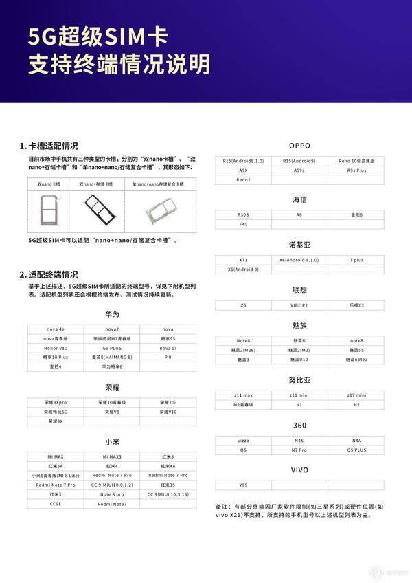 紫光 5G 超级 SIM 卡 12 月 23 日正式上市:通信存储二合一