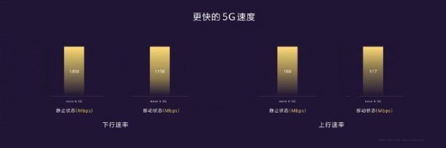 华为nova6 5G:麒麟990+5G双模双卡全网通